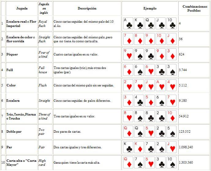 calificacion_jugadas_poker